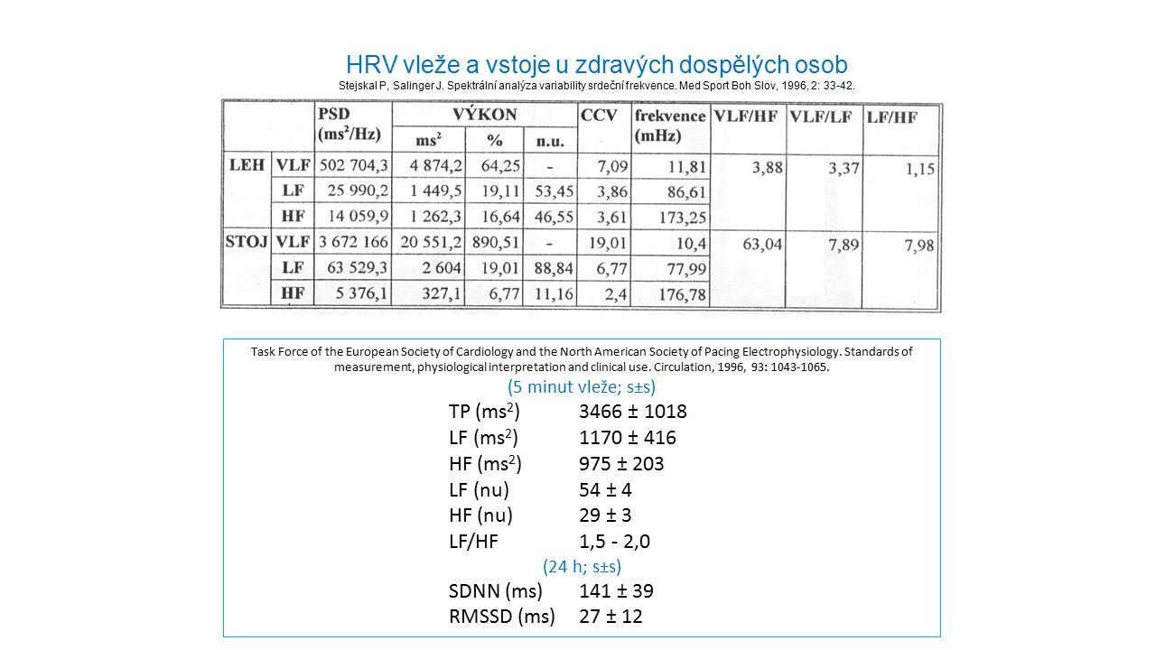 HRV vleže a vstoje u zdravých dospělých osob