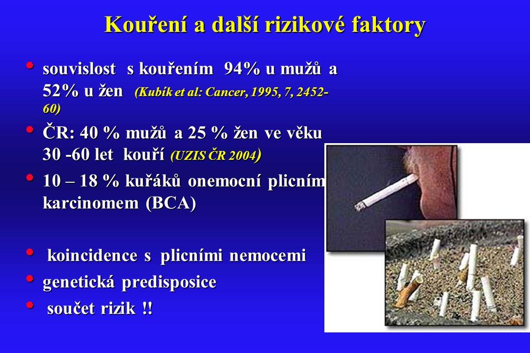 Kouření a další rizikové faktory