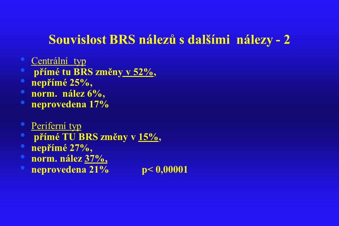 Souvislost BRS nálezů s dalšími nálezy - 2