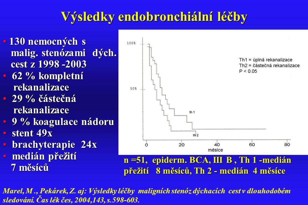 Výsledky endobronchiální léčby