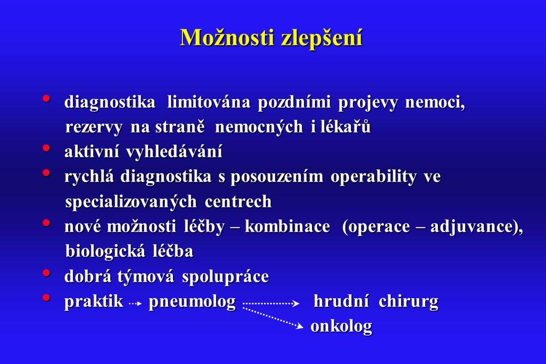Možnosti zlepšení diagnostika limitována pozdními projevy nemoci,
