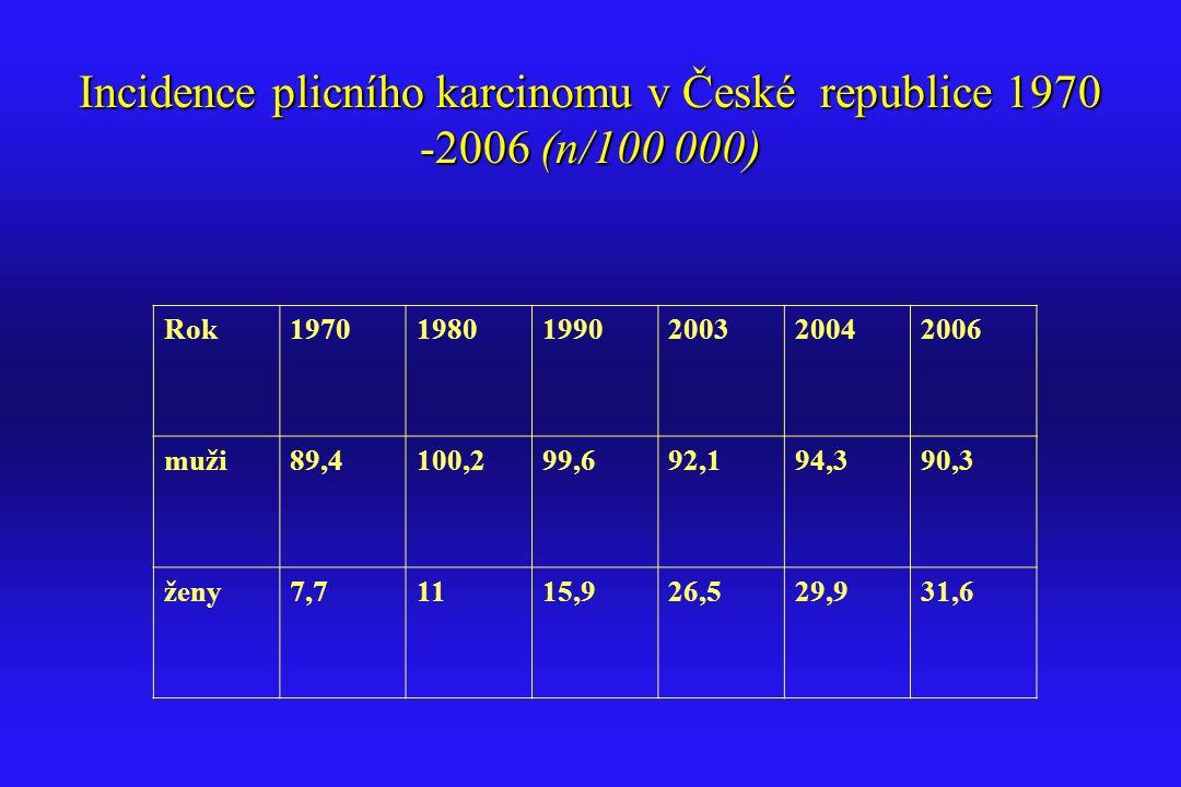 Incidence plicního karcinomu v České republice 1970 -2006 (n/100 000)