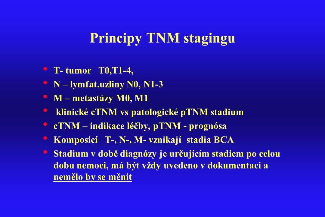 Principy TNM stagingu T- tumor T0,T1-4, N – lymfat.uzliny N0, N1-3