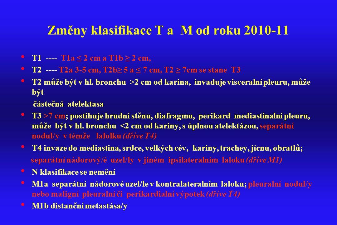 Změny klasifikace T a M od roku 2010-11