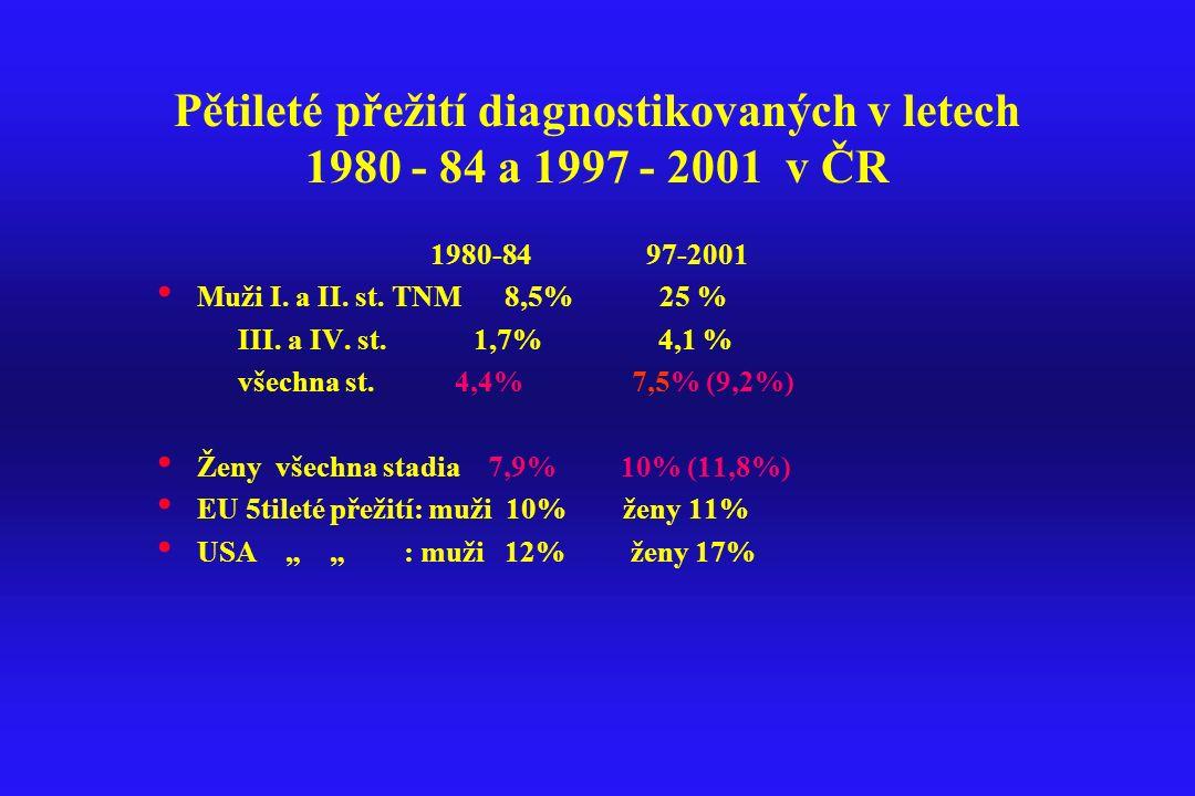 Pětileté přežití diagnostikovaných v letech 1980 - 84 a 1997 - 2001 v ČR