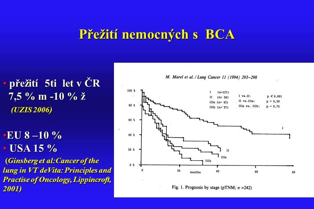 Přežití nemocných s BCA