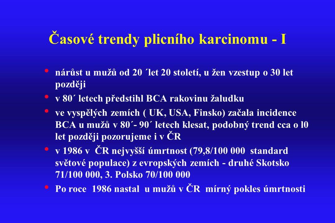 Časové trendy plicního karcinomu - I