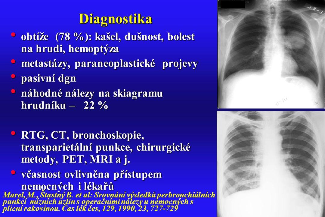 Diagnostika obtíže (78 %): kašel, dušnost, bolest na hrudi, hemoptýza