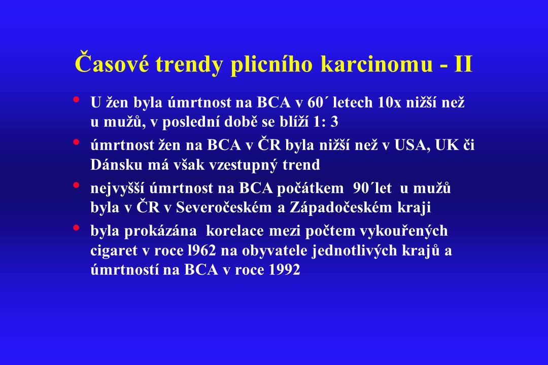 Časové trendy plicního karcinomu - II