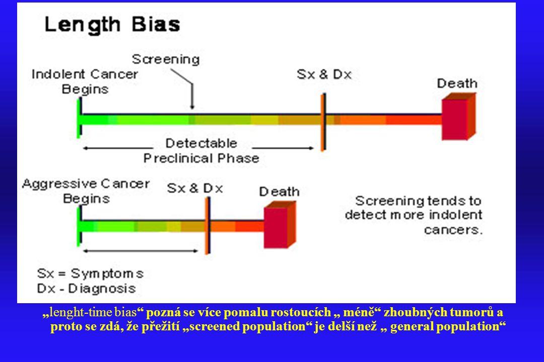 """""""lenght-time bias pozná se více pomalu rostoucích """" méně zhoubných tumorů a proto se zdá, že přežití """"screened population je delší než """" general population"""