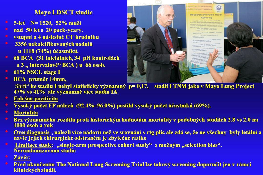 Mayo LDSCT studie 5-let N= 1520, 52% muži nad 50 let s 20 pack-yeary.