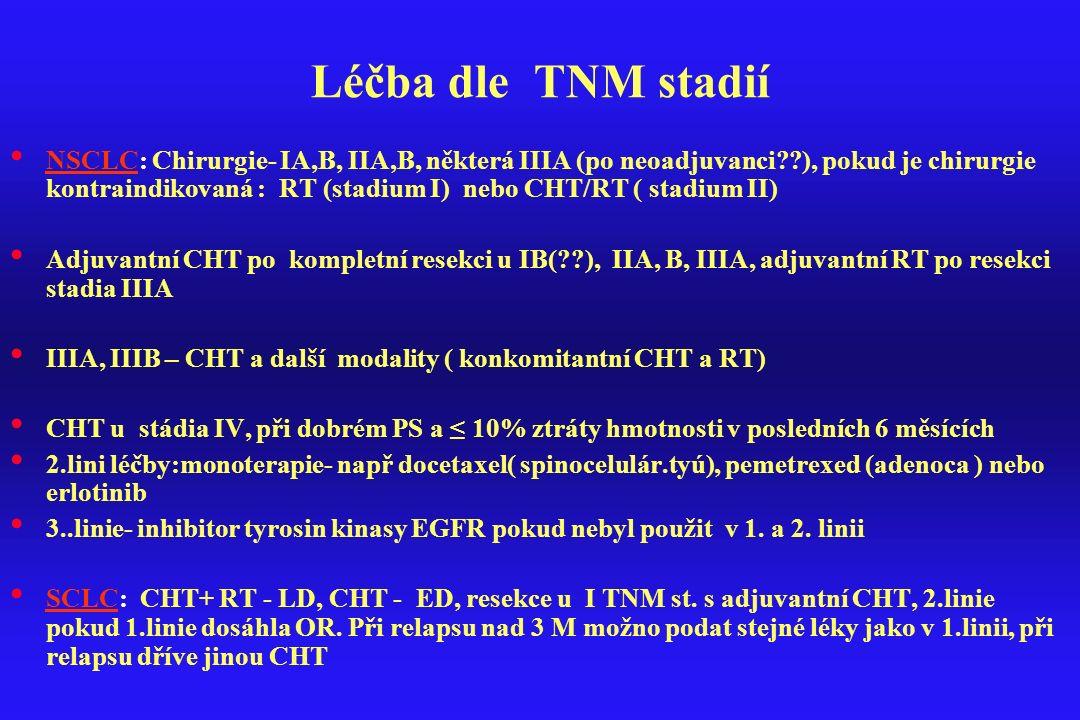 Léčba dle TNM stadií