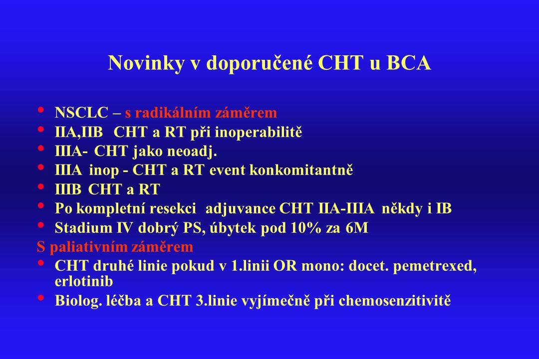 Novinky v doporučené CHT u BCA