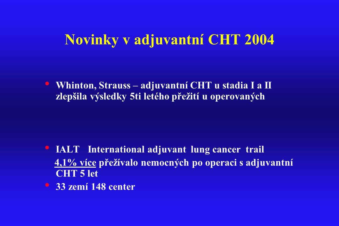 Novinky v adjuvantní CHT 2004