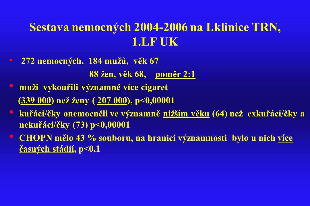 Sestava nemocných 2004-2006 na I.klinice TRN, 1.LF UK