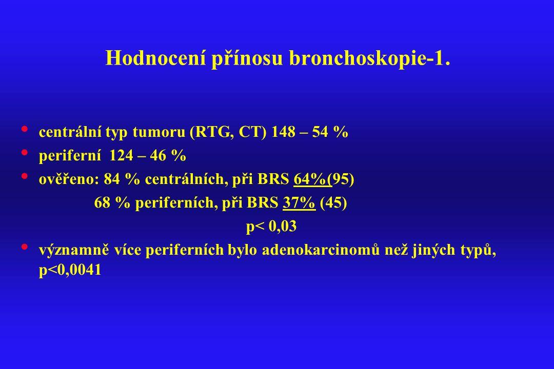 Hodnocení přínosu bronchoskopie-1.