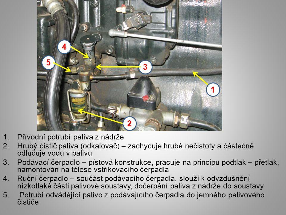 4 5 3 1 2 Přívodní potrubí paliva z nádrže