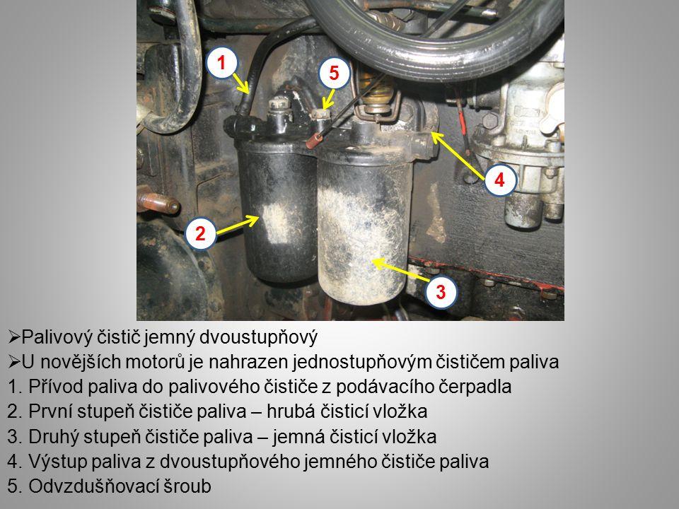 1 5. 4. 2. 3. Palivový čistič jemný dvoustupňový. U novějších motorů je nahrazen jednostupňovým čističem paliva.