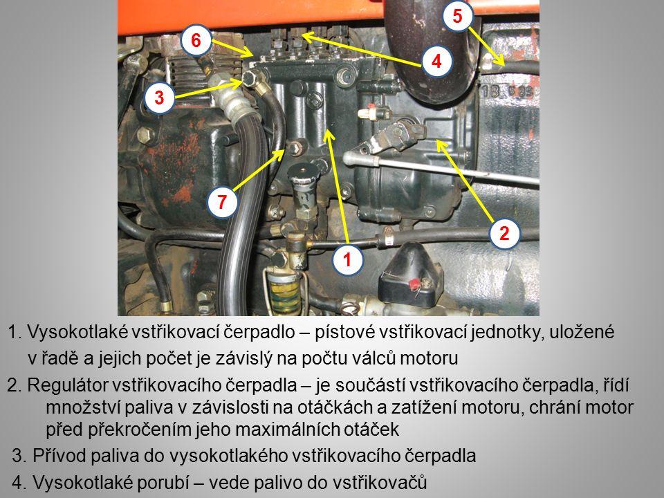 5 6. 4. 3. 7. 2. 1. 1. Vysokotlaké vstřikovací čerpadlo – pístové vstřikovací jednotky, uložené.