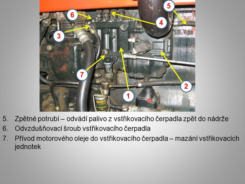 5 6. 4. 3. 7. 2. 1. Zpětné potrubí – odvádí palivo z vstřikovacího čerpadla zpět do nádrže. Odvzdušňovací šroub vstřikovacího čerpadla.