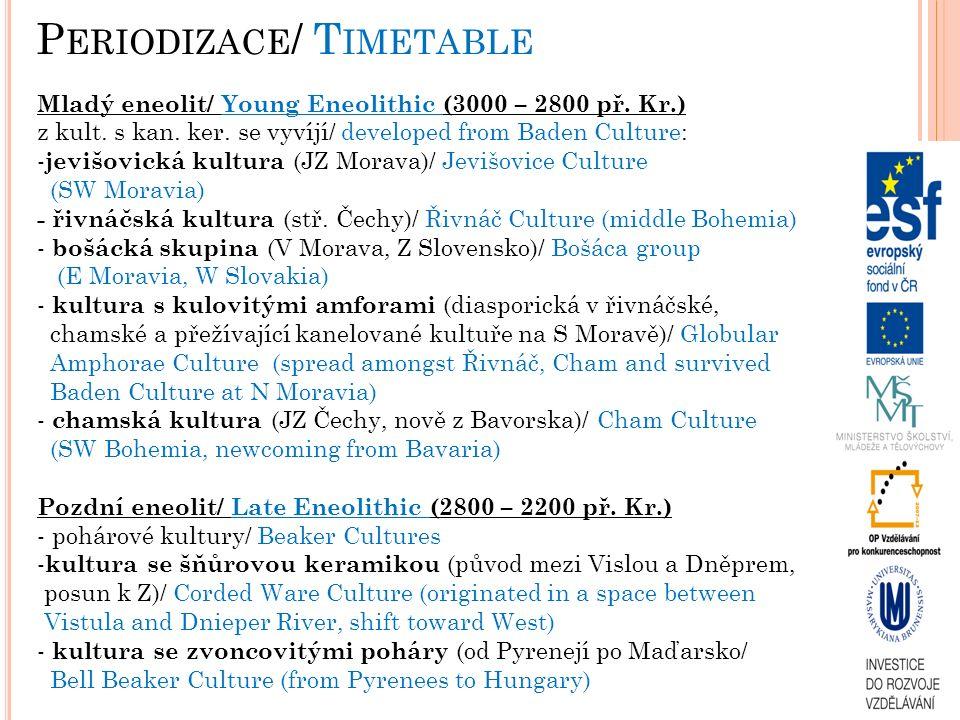 Periodizace/ Timetable