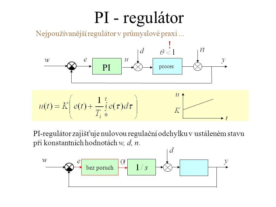 PI - regulátor ! PI Nejpoužívanější regulátor v průmyslové praxi ...
