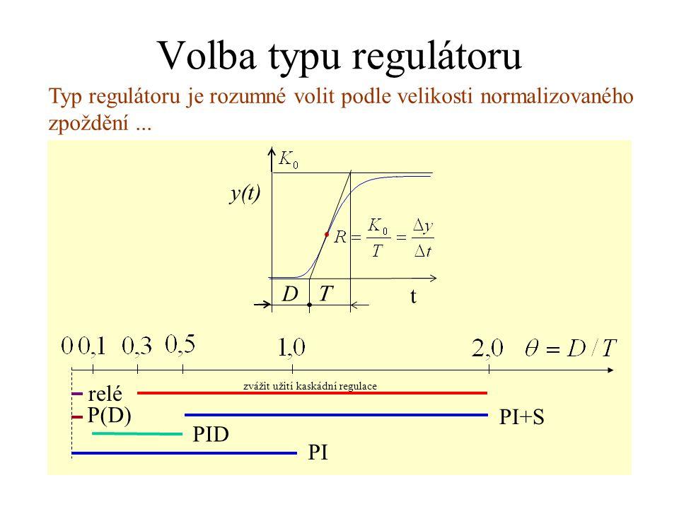 Volba typu regulátoru Typ regulátoru je rozumné volit podle velikosti normalizovaného. zpoždění ...