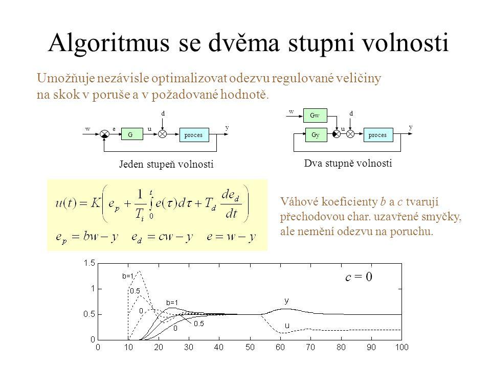 Algoritmus se dvěma stupni volnosti