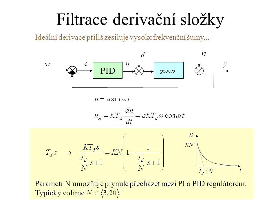 Filtrace derivační složky