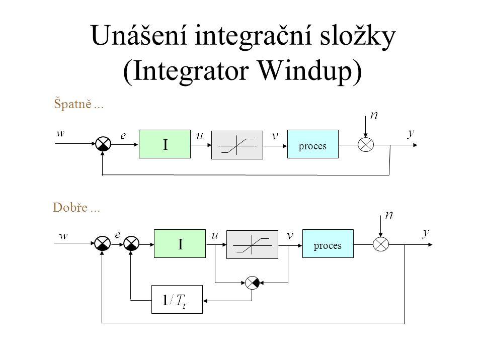 Unášení integrační složky (Integrator Windup)