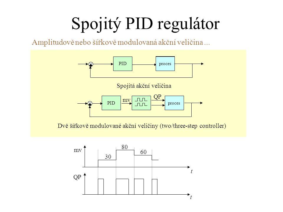 Spojitý PID regulátor Amplitudově nebo šířkově modulovaná akční veličina ... PID. proces. Spojitá akční veličina.