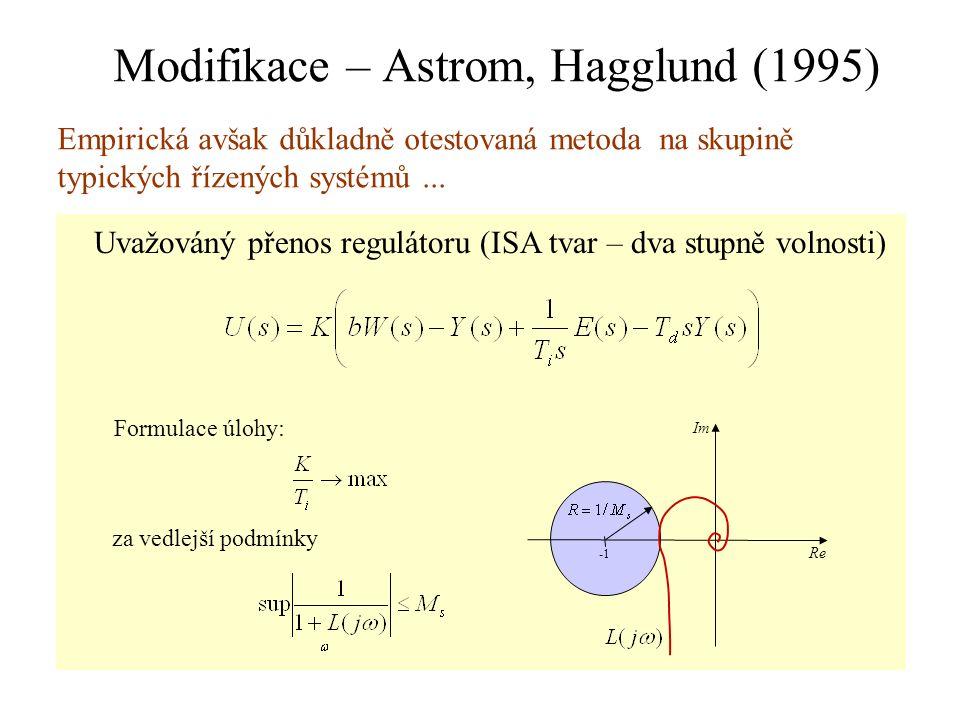 Modifikace – Astrom, Hagglund (1995)