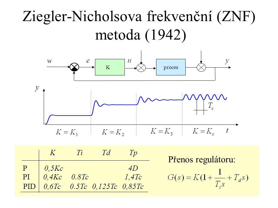 Ziegler-Nicholsova frekvenční (ZNF) metoda (1942)