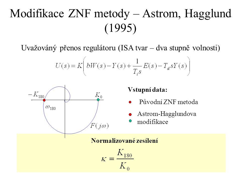 Modifikace ZNF metody – Astrom, Hagglund (1995)