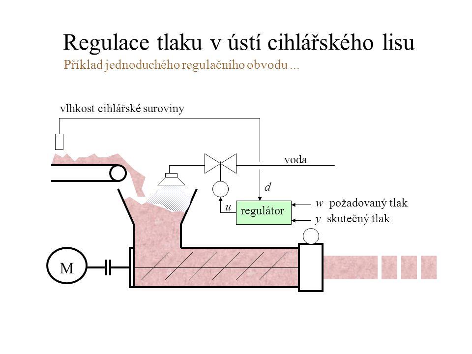 Regulace tlaku v ústí cihlářského lisu