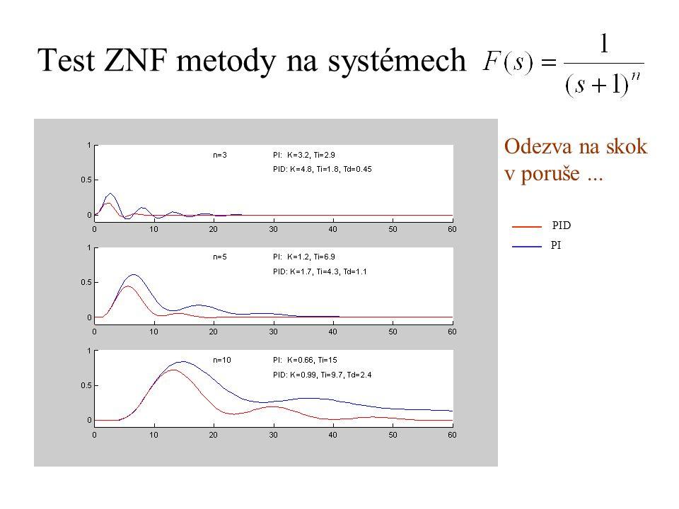 Test ZNF metody na systémech