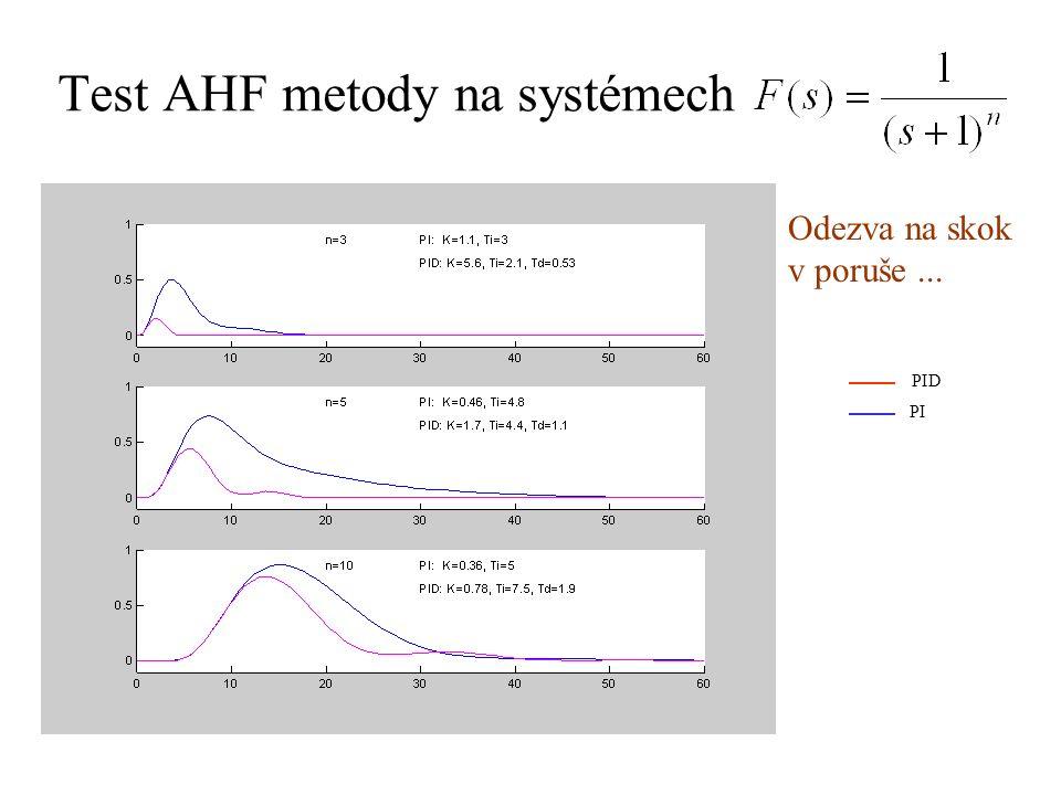 Test AHF metody na systémech