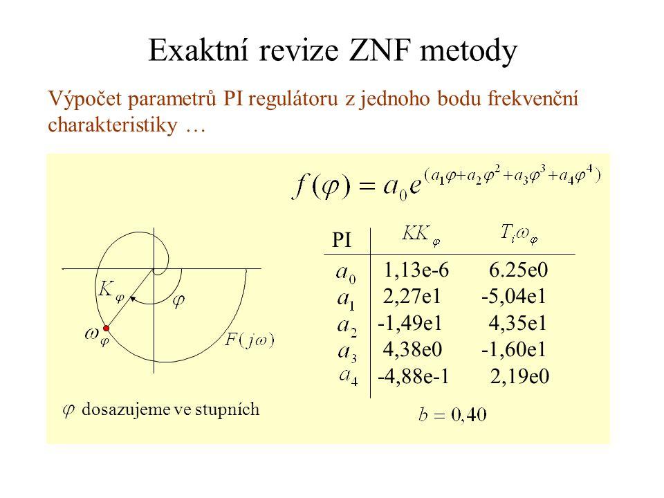 Exaktní revize ZNF metody