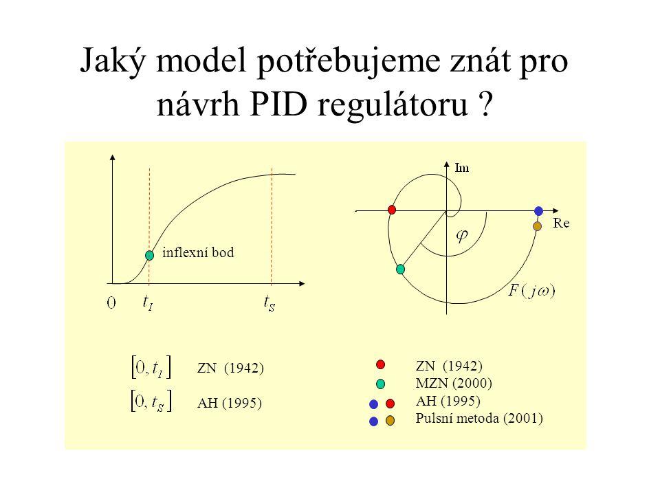 Jaký model potřebujeme znát pro návrh PID regulátoru
