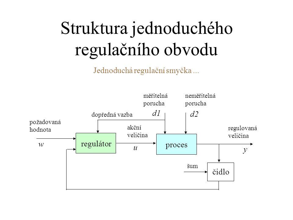 Struktura jednoduchého regulačního obvodu