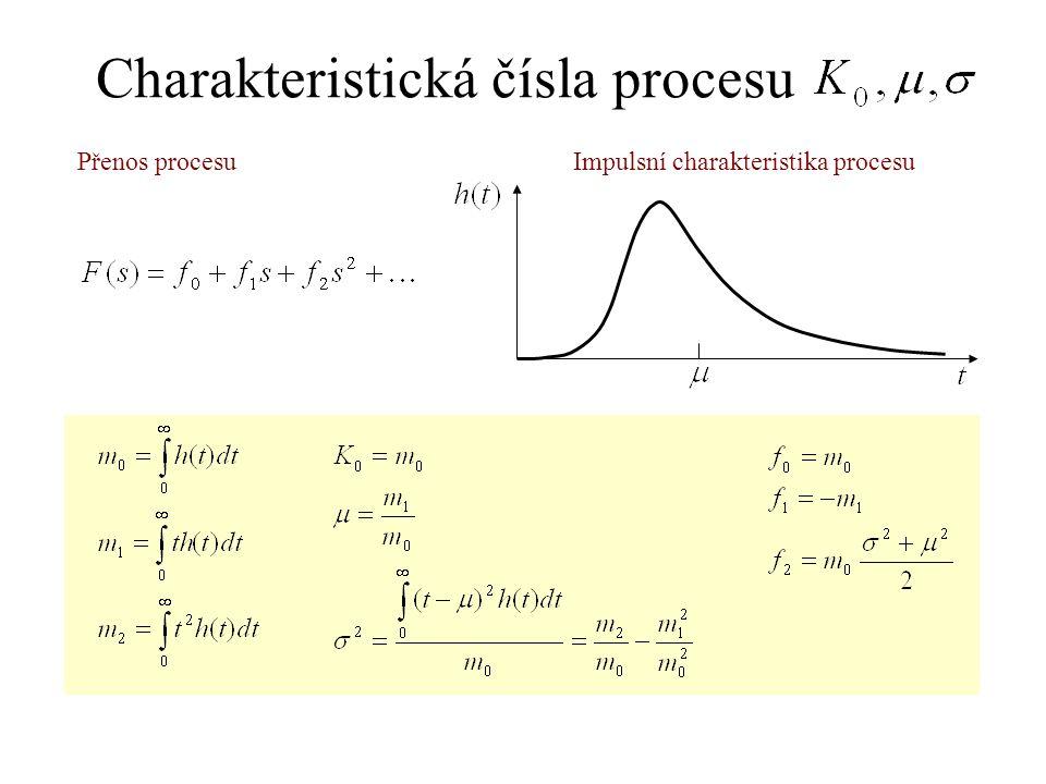 Charakteristická čísla procesu