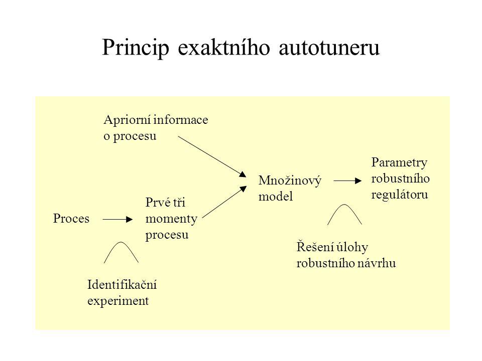Princip exaktního autotuneru