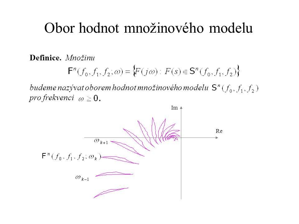 Obor hodnot množinového modelu