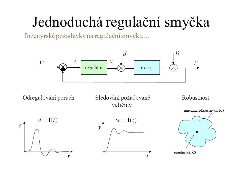 Jednoduchá regulační smyčka