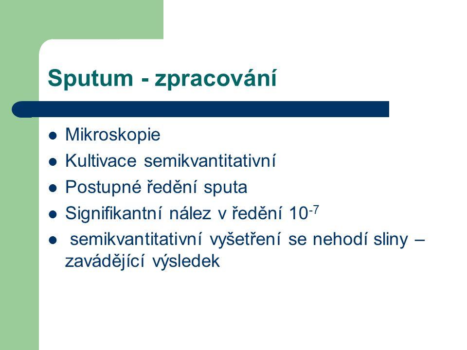 Sputum - zpracování Mikroskopie Kultivace semikvantitativní