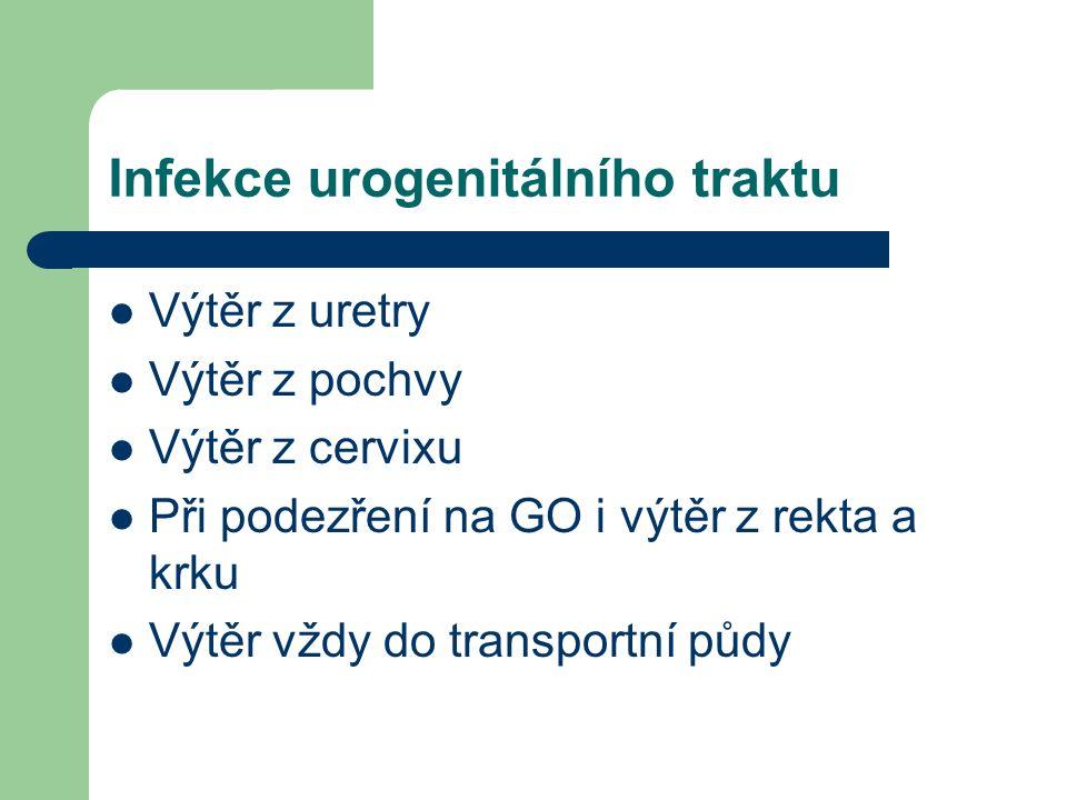 Infekce urogenitálního traktu