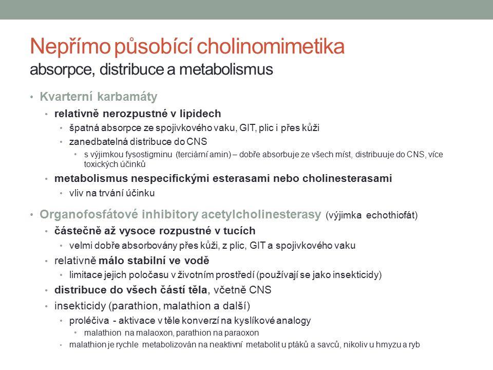 Nepřímo působící cholinomimetika absorpce, distribuce a metabolismus