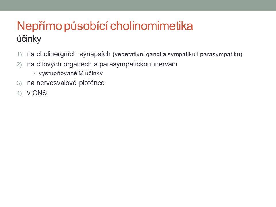 Nepřímo působící cholinomimetika účinky