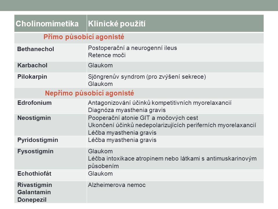 Cholinomimetika Klinické použití Přímo působící agonisté