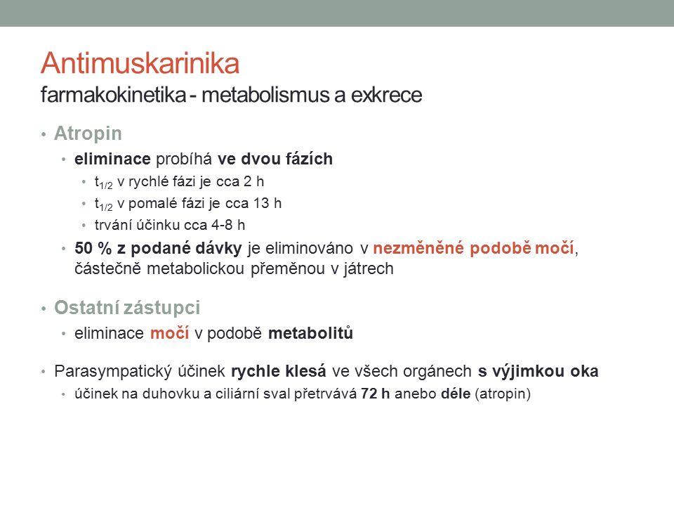 Antimuskarinika farmakokinetika - metabolismus a exkrece